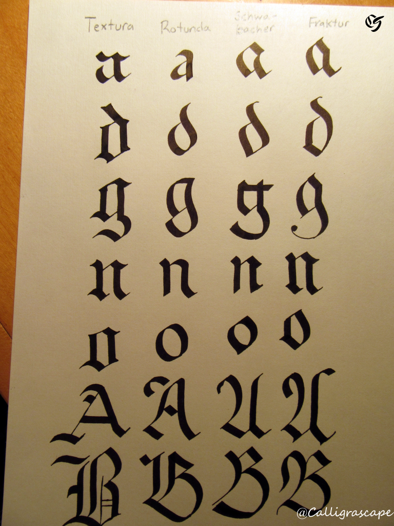 Blackletter gothic calligraphy for beginners basic
